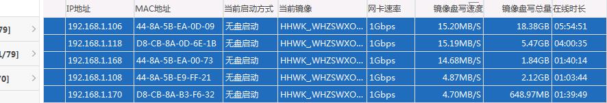 万象环境下wxcsafe.exe占用CPU很高
