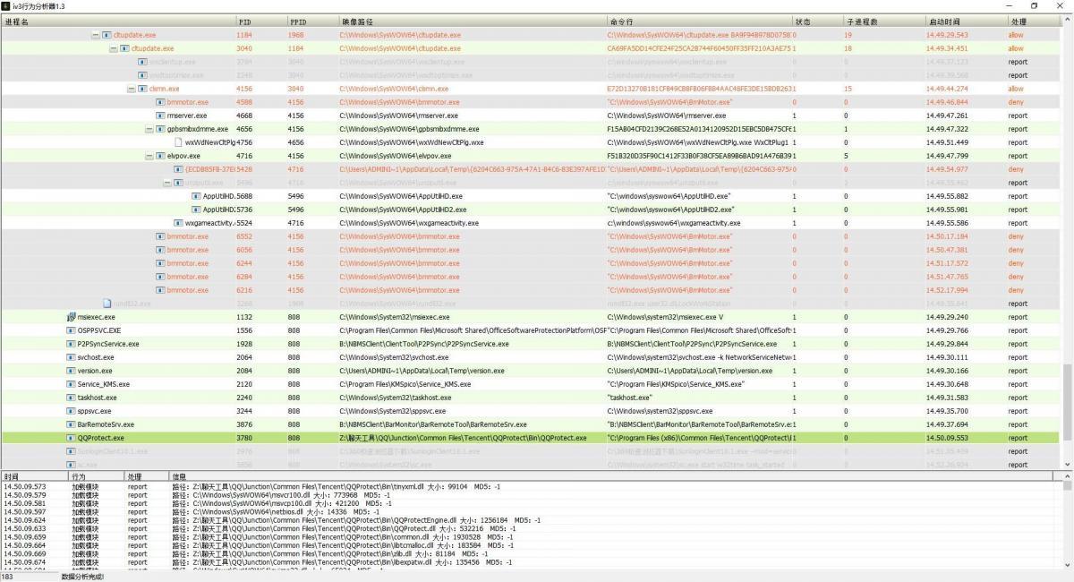 iv3全局行为分析器1.4来了,分析广告来源一目了然。