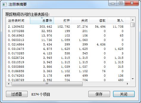 进程监视器(Process Monitor)3.60完整汉化版 电脑软件