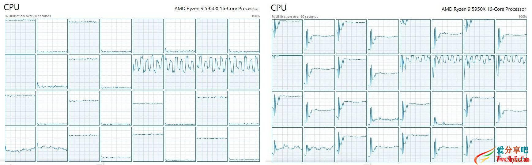 1.jpg 《赛博朋克2077》不支持AMD锐龙多线程:原因找到了 游戏问题