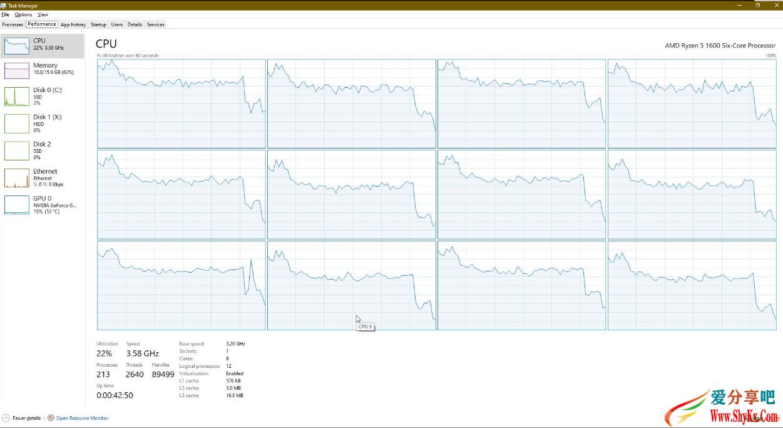 1.png 《赛博朋克2077》不支持AMD锐龙多线程:原因找到了 游戏问题